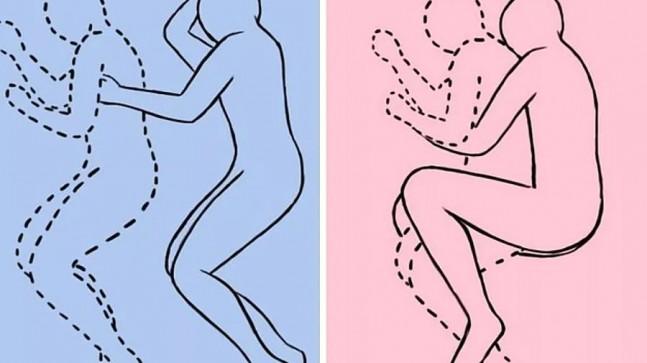 Hamilelikte Cinsel İlişkinin Önemi